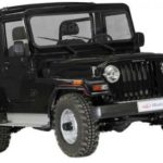 Mahindra Thar DI 2WD, 4WD Price, Mileage, Features, Specification