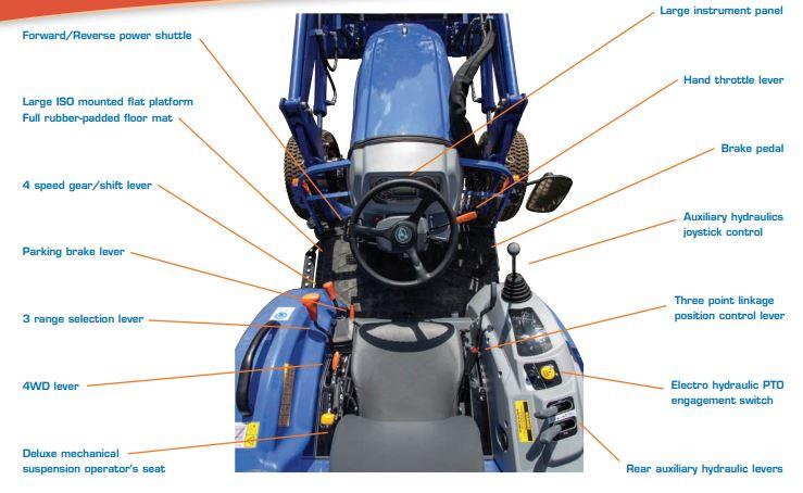 Iseki TG Series Compact Tractors Overview