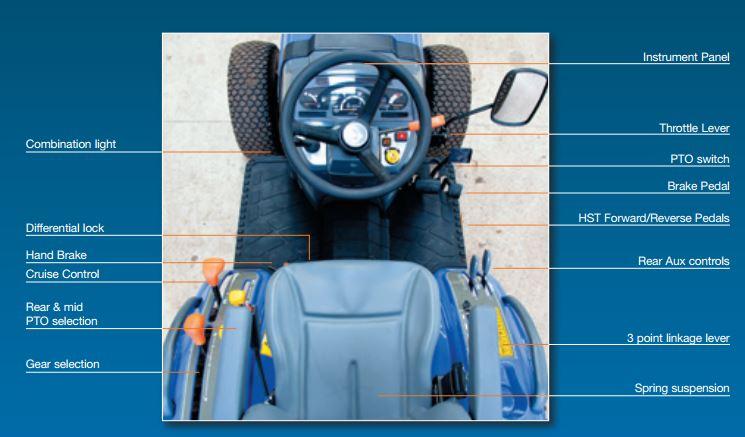 Iseki TM series Compact Tractor infography