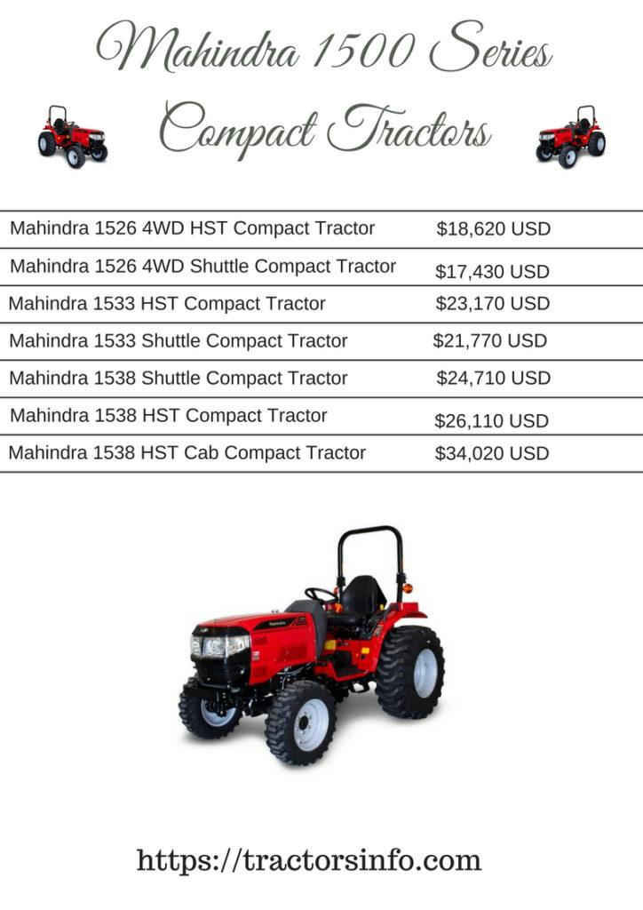 Mahindra 1500 Series Compact Tractors