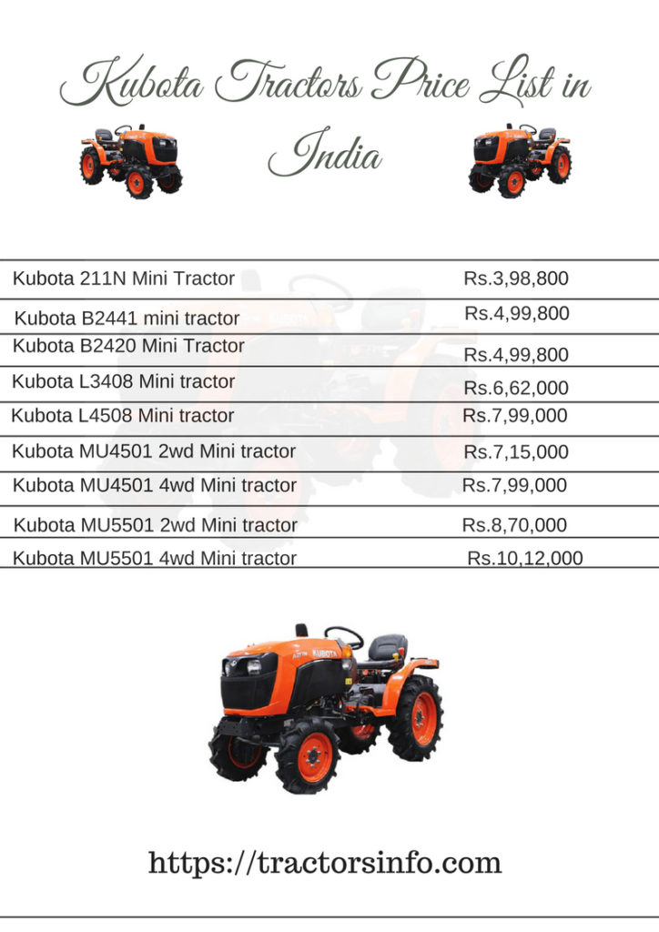 kubota tractors price list india