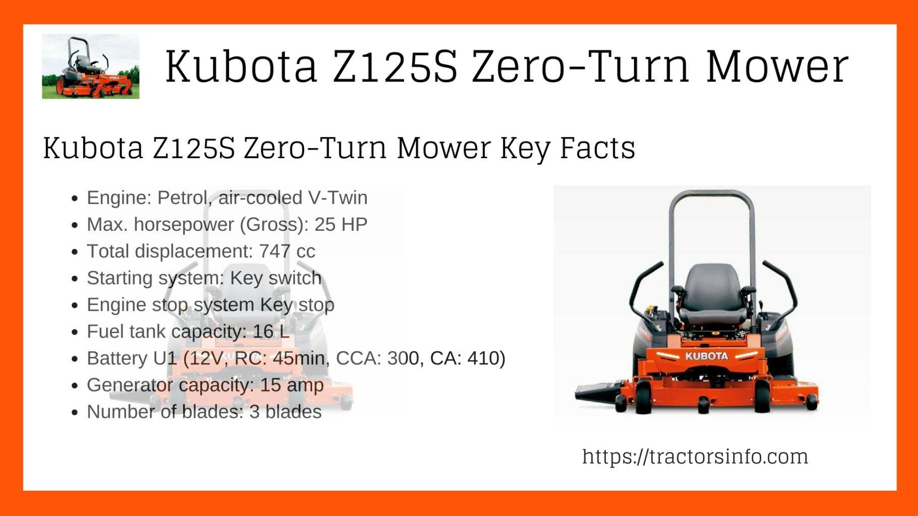 Kubota-Z125S-Zero-Turn-Mower