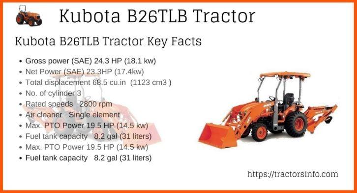 Kubota-B26-TLB-Tractor-Loader-Backhoe price specs
