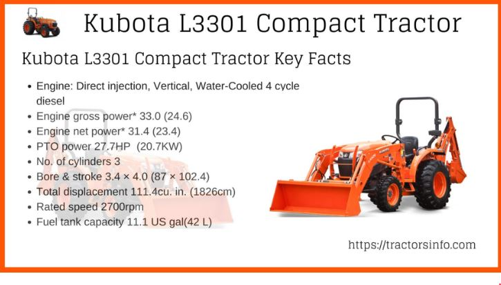 Kubota L3301 | Compact Tractor Parts Specifications | Price