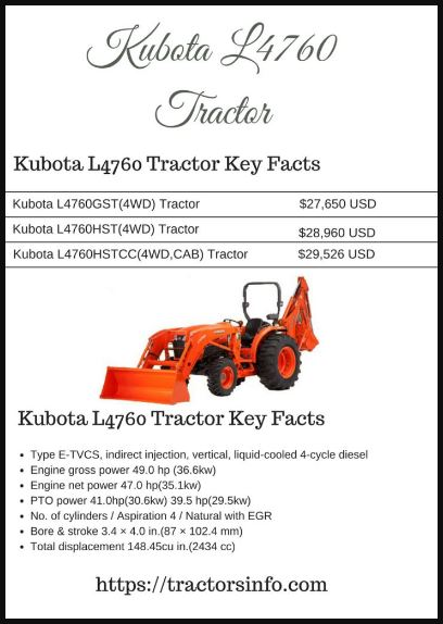 Kubota L4760 Tractor Price and Tractor parts information