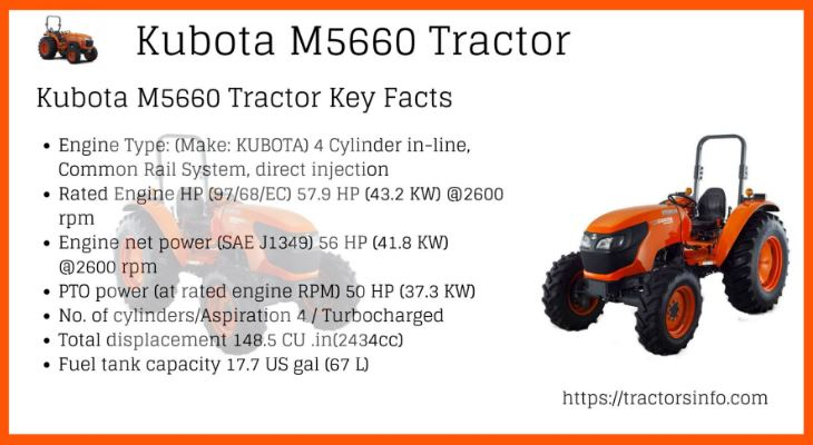 Kubota M5660S 2WD AND 4WD Tractors pricelist, Specs and images