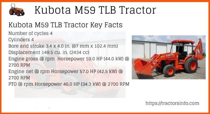 Kubota 59 Tractor Loader Backhoe Price list , specifications