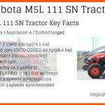 Kubota M5L-111-SN Tractor information | Price List | Specs