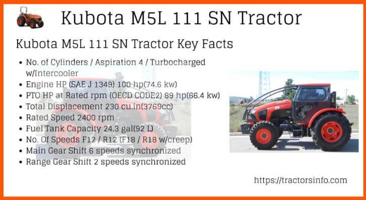 Kubota M5L 111 SN Tractor price specs
