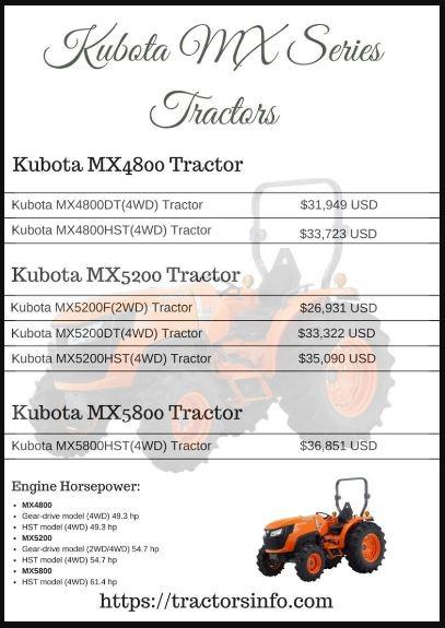 Kubota-MX4800-MX5200-MX5800-Tractors-price-list