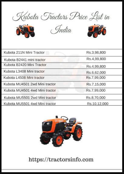 Kubota Tractors Prices List in India