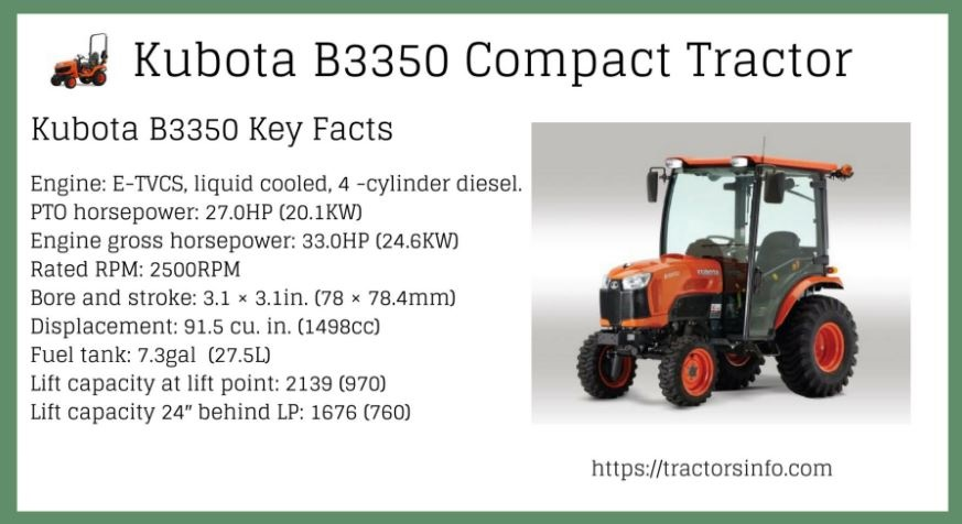 Kubota B3350 price specs review
