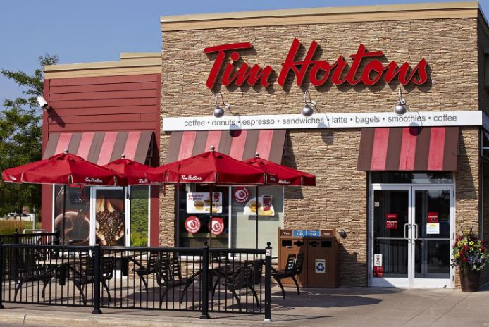 Tim Hortons Guest Feedback Survey