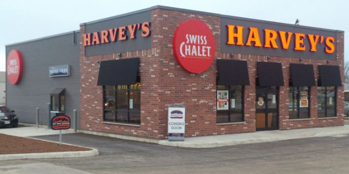 Harvey's Customer Satisfaction Survey
