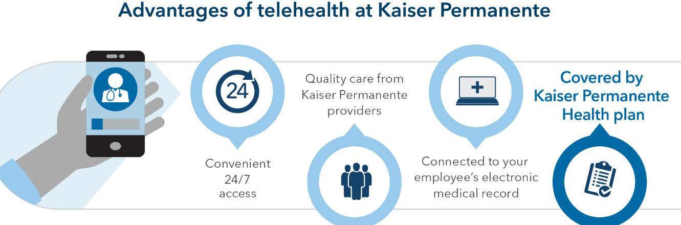 Kaiser Permanente Employee Benefits and Perks