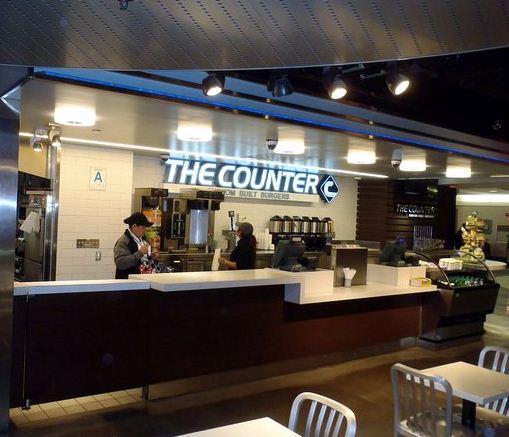 Counter Customer Satisfaction Survey