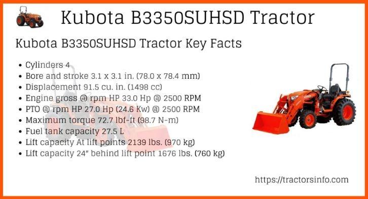 Kubota-B3350SUHSD-Tractor price specs