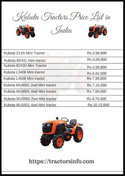 Kubota Tractors Prices List in India