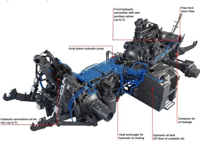 Fendt-900-Vario-tractor-Hydraulics