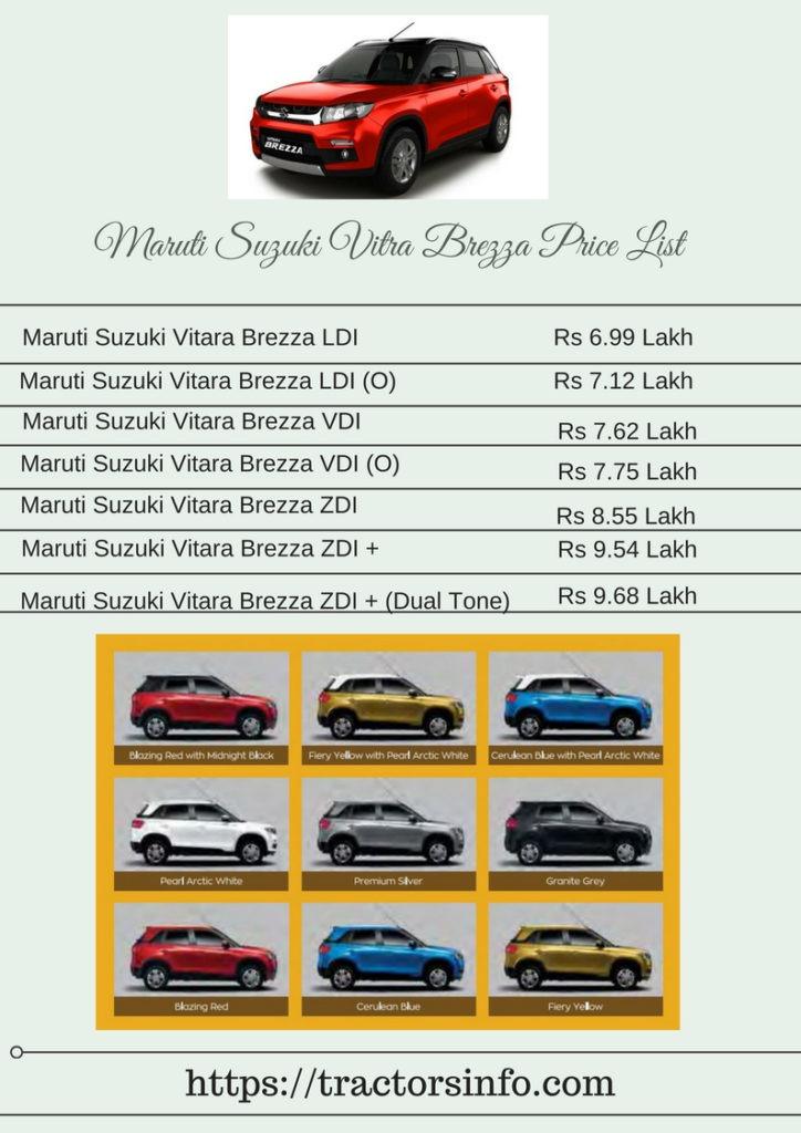 Maruti Suzuki Vitara Brezza Car price list